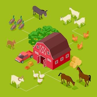 Concepto de vector de granja isométrica