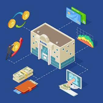 Concepto de vector isométrico bancario con edificio bancario, monedas, servicios en línea