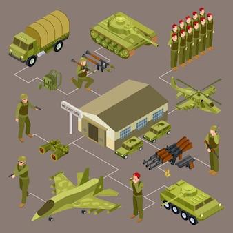 Concepto de vector isométrico de base militar con soldados y venículos militares