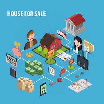 Concepto de venta inmobiliaria