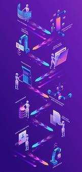 Concepto vertical de automatización de procesos robóticos con robots que trabajan con brazos de datos