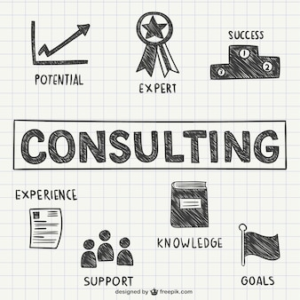 Conceptos de consultoría