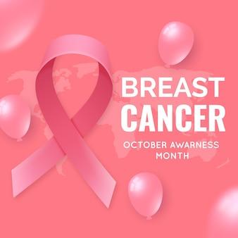 Conciencia del cáncer de mama