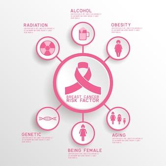 Concientización sobre el cáncer de mama para hombres y mujeres infografía.