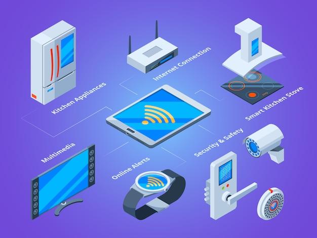 Conexión de hogares inteligentes. utensilios de cocina, televisor, microondas, hogar multimedia, conexión a teléfonos inteligentes, imágenes isométricas