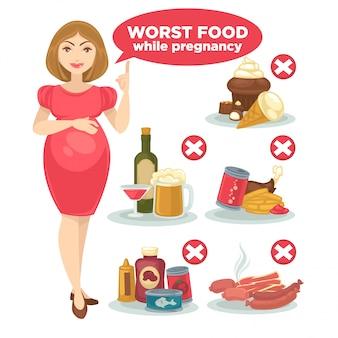 Conjunto de alimentos prohibidos para la mujer embarazada y su bebé.