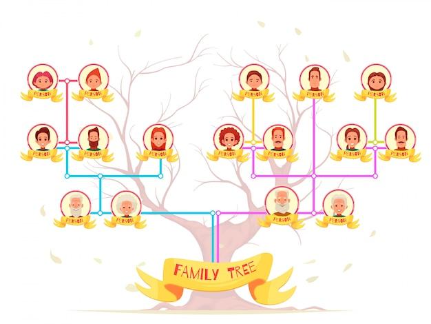 Conjunto de árbol genealógico de miembros de la familia, desde personas mayores hasta la ilustración de la generación joven