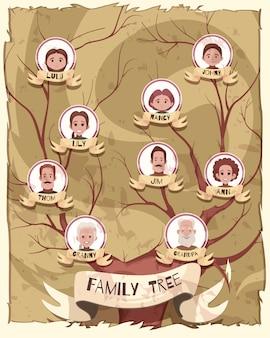 Conjunto de árbol genealógico de miembros de la familia, desde personas mayores hasta jóvenes.