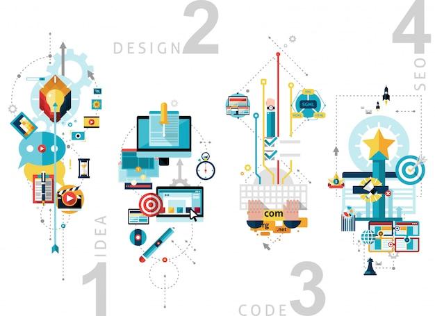 Conjunto de banners de procesos creativos