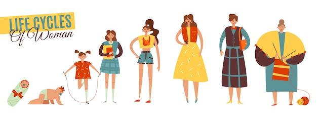 Conjunto de ciclos de vida de mujer