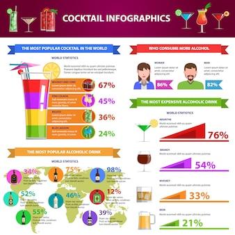 Conjunto de cóctel infografía