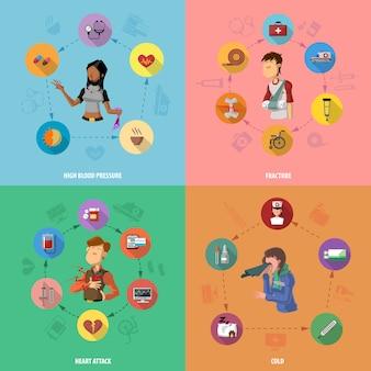 Conjunto de concepto de diseño de la enfermedad de la medicina