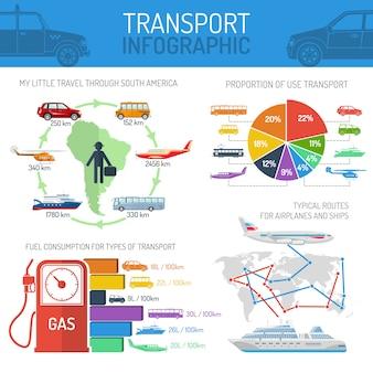 Conjunto de concepto de infografía de transporte