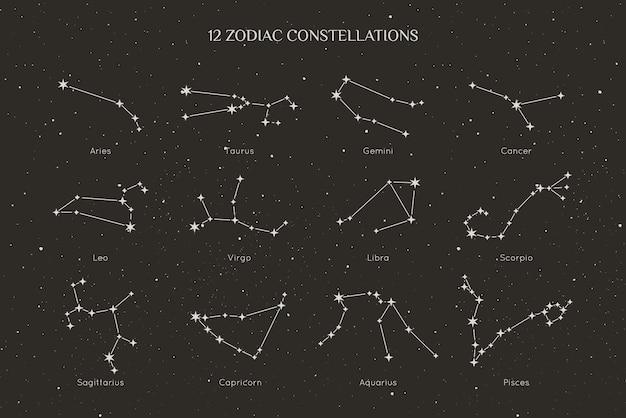 Un conjunto de constelaciones del zodíaco en un estilo lineal minimalista de moda. colección de vectores de símbolos del horóscopo