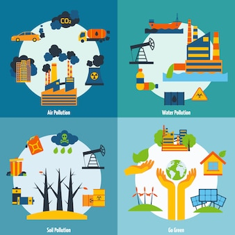 Conjunto de contaminación y ecología