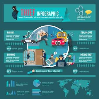 Conjunto de infografía criminal y ladrón con robo de autos y robo de internet