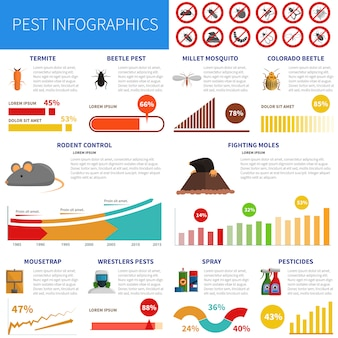 Conjunto de infografía de plagas