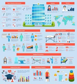 Conjunto de infografía médica