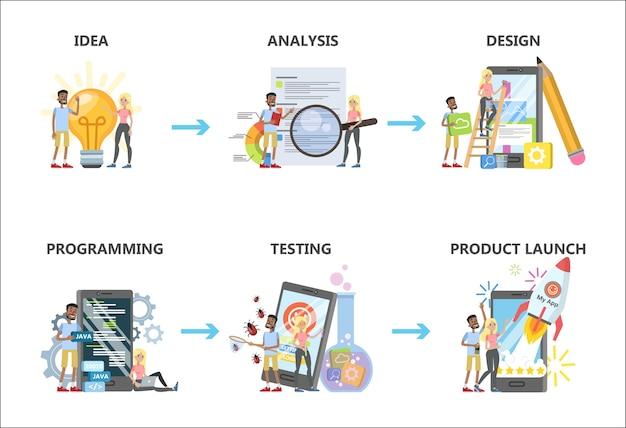 Conjunto de desarrollo de aplicaciones móviles