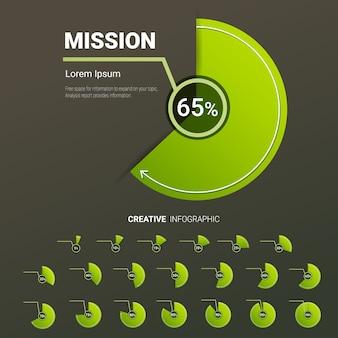 Conjunto de diagramas de porcentaje de círculo para infografías