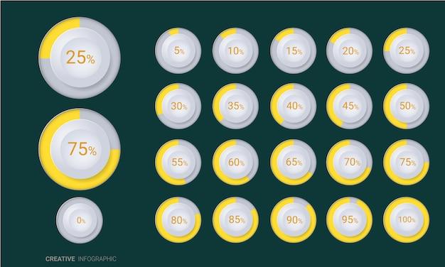 Conjunto de diagramas porcentuales