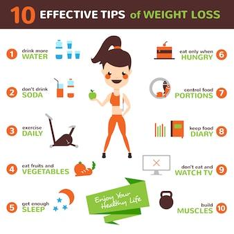 Conjunto de dieta infografía