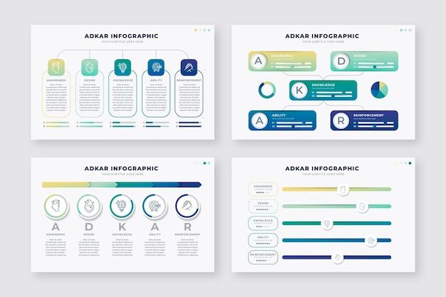 Conjunto de diferentes infografías adkar