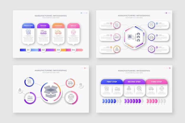 Conjunto de diferentes infografías de fabricación