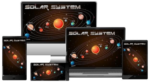 Conjunto de dispositivos electrónicos con sistema solar en pantalla.