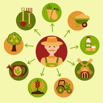Conjunto de elementos de agricultura