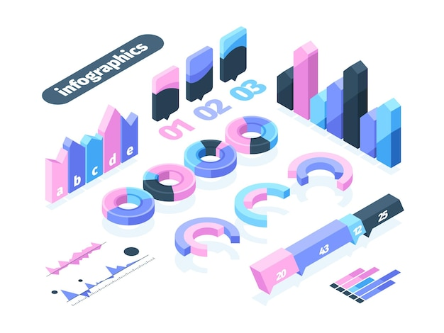 Conjunto de elementos isométricos de infografía. infografía símbolo gráfico circular onda discontinua gráfico de negocio oscilación ondas digitales presentación web estadísticas modernas.