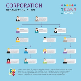Conjunto de estructura corporativa