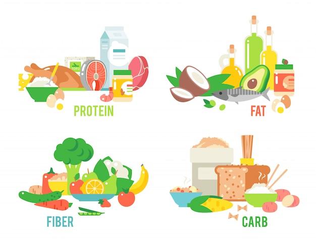Conjunto de fuentes de alimentos.