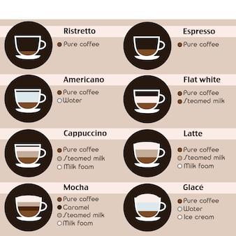 Conjunto de iconos de café. menú con diferentes tipos de café. ilustración del vector en diseño plano.