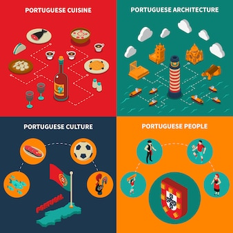 Conjunto de iconos de concepto de portugal