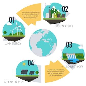 Conjunto de iconos con diferentes tipos de generación de electricidad. concepto de edificios de fábrica industrial y paisaje. infografía.