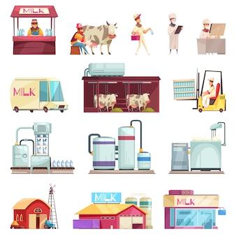 Conjunto de iconos de fábrica de leche