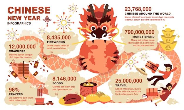 Conjunto de iconos de línea de año nuevo chino