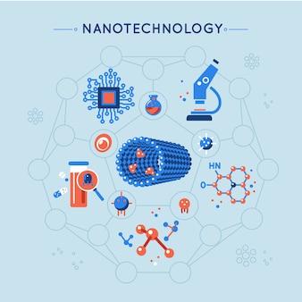 Conjunto de iconos planos decorativos de nanotecnología