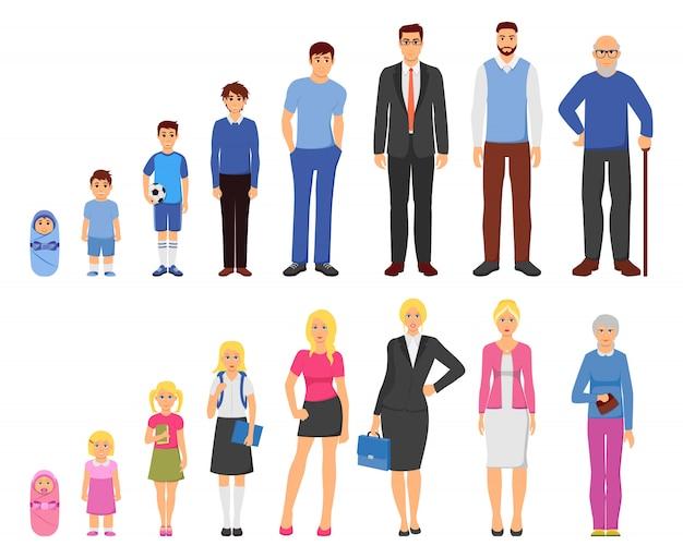 Conjunto de iconos planos del proceso de envejecimiento de personas