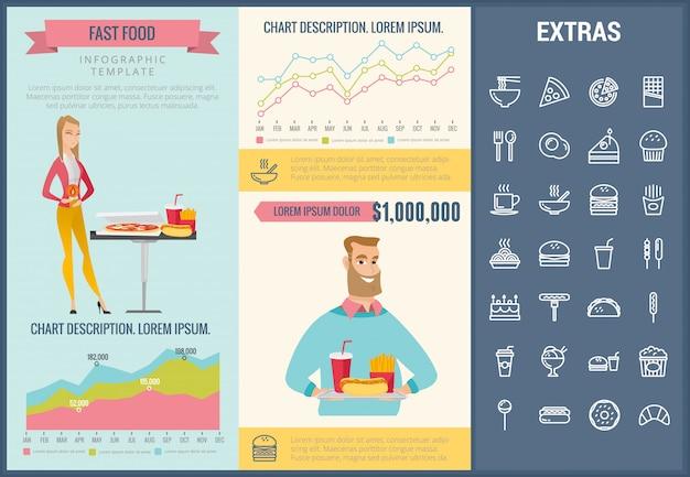 Conjunto de iconos y plantilla de infografía comida rápida