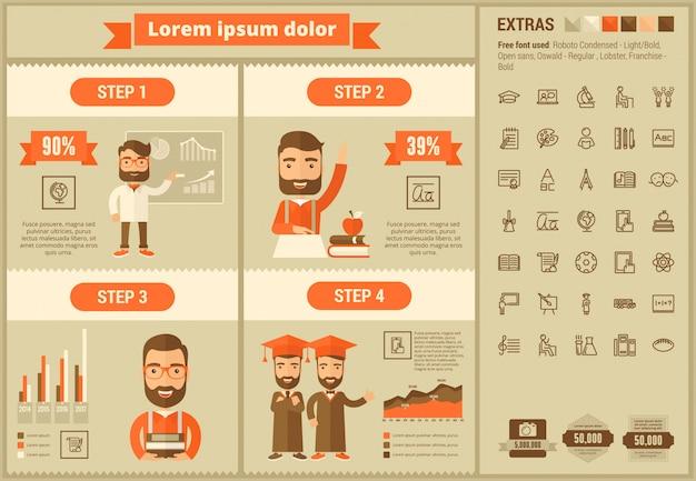 Conjunto de iconos y plantilla infografía educación diseño plano