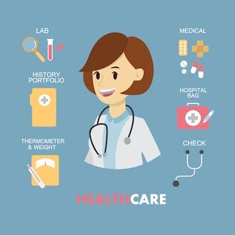Conjunto de iconos de salud. doctora con estetoscopio.