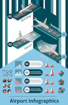 Conjunto de infografía de aeropuerto