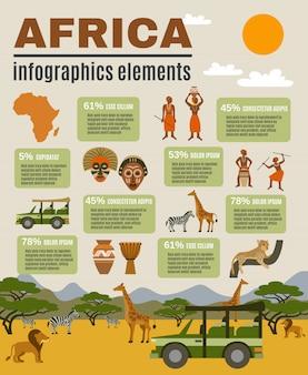 Conjunto de infografía de áfrica