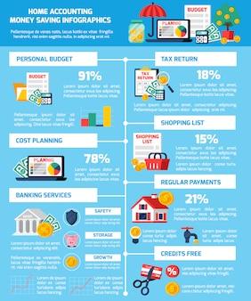 Conjunto de infografía de ahorro de dinero