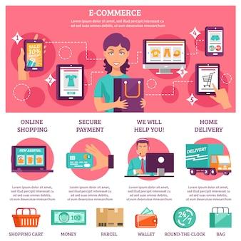 Conjunto de infografía de comercio electrónico
