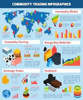 Conjunto de infografía de comercio de productos básicos