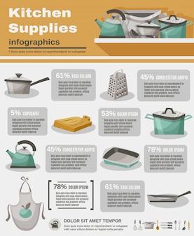 Conjunto de infografía de cosas de cocina
