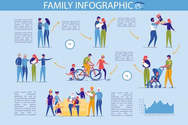 Conjunto de infografía de creación y crianza familiar.